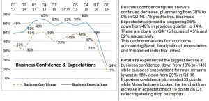 business_confidence_&_expectations-1