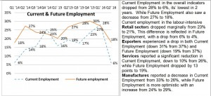 current_and_future_employment-1