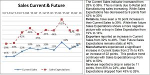 sales_current_&_future-1